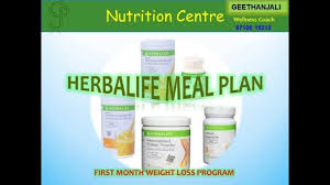 Herbalife Meal Plan Herbalife Diet Plan Weight Loss Program Weight Loss