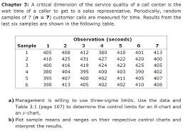 A Critical Dimension Of The Service Quality Of A C