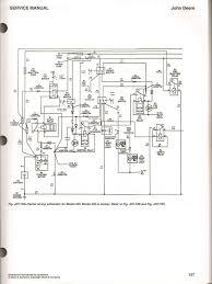john deere l110 wiring diagram new wiring diagram for john deere lt155 new john deere gator wiring citruscyclecenter com