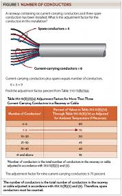 Sizing Conductors Part Ix Electrical Contractor Magazine