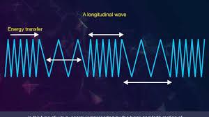 transverse and longitudinal waves venn diagram mechanical waves and non mechanical waves types of waves iken edu