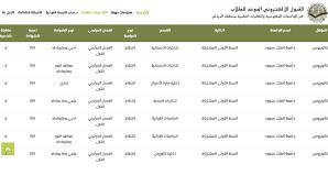 قبول الجامعات عبر rbu-admit.edu.sa بوابة القبول الموحد 1443