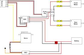 dc motor starter wiring diagram images simple motor control motor diagram additionally wiring for dual esc likewise
