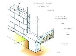 concrete block retaining wall design cinder block wall footing cinder block wall design block wall design block wall design question wall concrete block