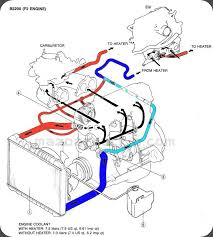 mazda b2200 coolant flow diagram mazdatrucking com b2200 f2 flow diagram