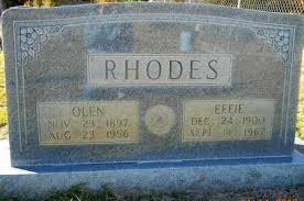 RHODES, EFFIE - Nevada County, Arkansas   EFFIE RHODES - Arkansas  Gravestone Photos