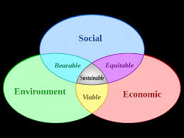 sustainability well being and economic growth center for ldquosustainable developmentrdquo by johann dreo