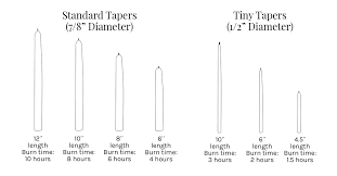 Candle Size Chart Dripless Taper Candles Mole Hollow Candles