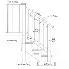exterior stair railing height. stair railing elevation exterior height t