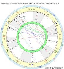 Birth Chart Silke Maier Witt Aquarius Zodiac Sign Astrology