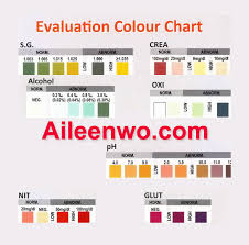 Drug Test Cup Adulteration Color Chart Aileenwo Com