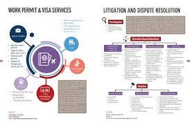 Legal Services Brochure - Mazars - Thailand