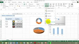 Bni Traffic Light Scoring System Create Traffic Light Chart In Excel
