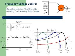 stator voltage control ppt video online  frequency voltage control