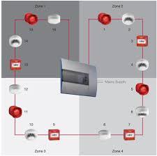 addressable fire alarm system sammraksha digital security fire alarm addressable system wiring diagram pdf at Addressable Fire Alarm System Diagrams