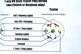 tractor trailer plug wiring data wiring diagram blog latest 7 pin tractor trailer wiring diagram semi library exquisite truck trailer plug wiring latest of