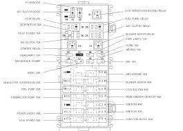 2005 ford taurus fuse box diagram autobonches relay location 1998 2005 ford taurus fuse box layout 2005 ford taurus fuse box diagram autobonches relay location 1998