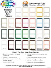 Standard Single Hung Window Size Chart Download Fresh Furniture