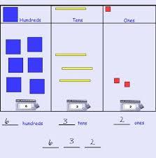Index Of Smartboard Math