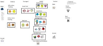 Tamagotchi Connection Version 2 Tamagotchi Wiki Fandom