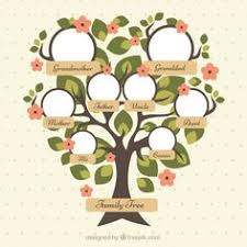how to draw family tree how to draw a family tree yahoo image search results how to