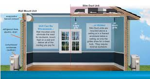diy ductless mini split home air conditioner ductless conditioning systems or mini split ac home air diy ductless mini split
