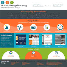 Indesign Conference Poster Template Google Search