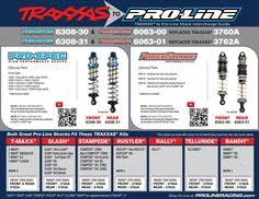 Traxxas Spring Color Chart 21 Best Radio Control Tips Images Radio Control Hpi