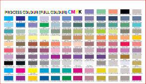Cmyk Color Mixing Chart Pdf Www Bedowntowndaytona Com