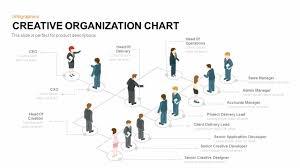 Creative Organization Chart Powerpoint Template Slidebazaar
