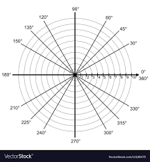 360 Degree Pie Chart Blank Polar Graph Paper Protractor Pie Chart