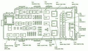 2004 ford explorer fuse diagram lovely 2012 ford explorer fuse box 2004 ford explorer fuse diagram lovely 2012 ford explorer fuse box diagram new ford fiesta fuse box diagram