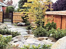Zen Garden Design Plan Gallery Simple Design Inspiration