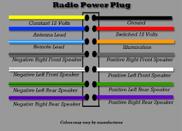 kenwood radio wire color codes images installing an aftermarket wiring and colors vary each