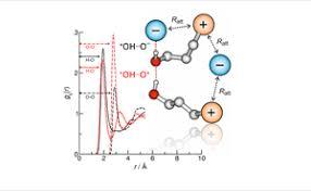 Hydrogen Bonding Isis Double Faced Hydrogen Bonding In Ionic Liquids