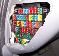 the fuse box is behind a panel at the end of the dash on the driver s side the back of the panel has a diagram of which fuse is which