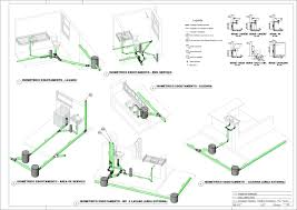 Embora atrativas, as ideias clássicas de um programa do discovery home & Curso Revit Mep Hidraulica Online