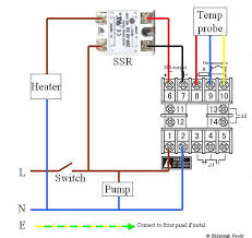 ssr wiring diagram properly wiring a solid state relay to the gpio edinburgh foody sous vide wiring diagram edinburgh foody edinburgh foody sous vide wiring diagram
