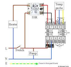 edinburgh foody sous vide wiring diagram edinburgh foody edinburgh foody sous vide wiring diagram