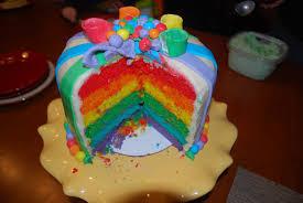 Birthday Cake Ideas 3 Year Old Girl Birthday Cakes For Girl