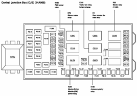 2002 ford excursion fuse panel diagram fixya 2002 Ford Excursion Fuse Box Location can someone please send me a link to the all the fuses diagram for a 2002 ford excursion limited 2002 ford excursion fuse box location