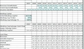 Personal Cash Flow Statement Template Excel Personal Cash Flow Template Personal Cash Flow Statement E