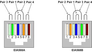 cat5 wiring diagram poe on cat5 images free download images Rj45 Wiring Diagram Cat5e cat5 wiring diagram poe on cat5 wiring diagram poe 10 poe wiring schematic long ethernet wiring diagram cat5e wiring diagram for rj45