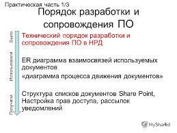 Презентация на тему Дипломный проект Разработка  8 Порядок разработки