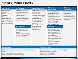 Revenue Model Template Thinking About Business Model Excel Dashboard Business Model