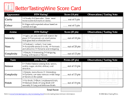 Bettertastingwine Download Wine Tasting Scorecard Pdf