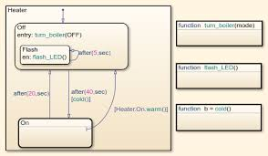 Group Chart Objects By Using Boxes Matlab Simulink