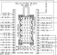use of spare fuse spots in panel fuse box jpg views 616 size 49 4 kb