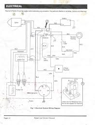 ezgo golf cart wiring diagram gas with ez go for in elegant 68 2001 Ezgo Gas Wiring Diagram ezgo golf cart wiring diagram gas with ez go for in elegant 68 your one wire alternator jpg