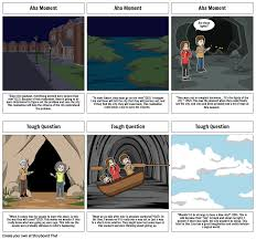 Signposts City Of Ember Storyboard By 5ea4a333